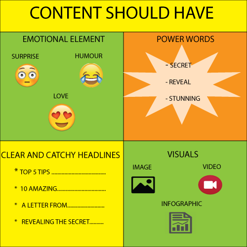 How-to-make-viral-content