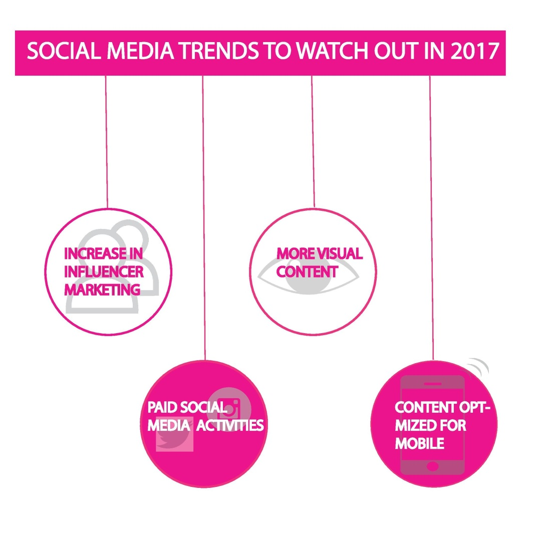 trends-2017-page-001